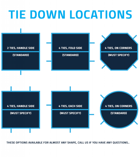 Tie Down Locations Quick View